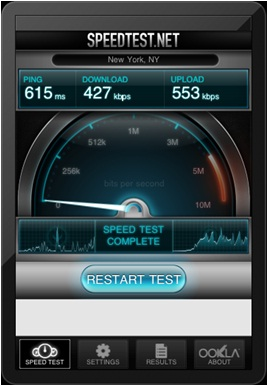 Virgin Mobile MiFi 2200 Speedtest